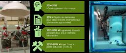 Terrawatt - Visuel - Developpement de AnyOrg - 4